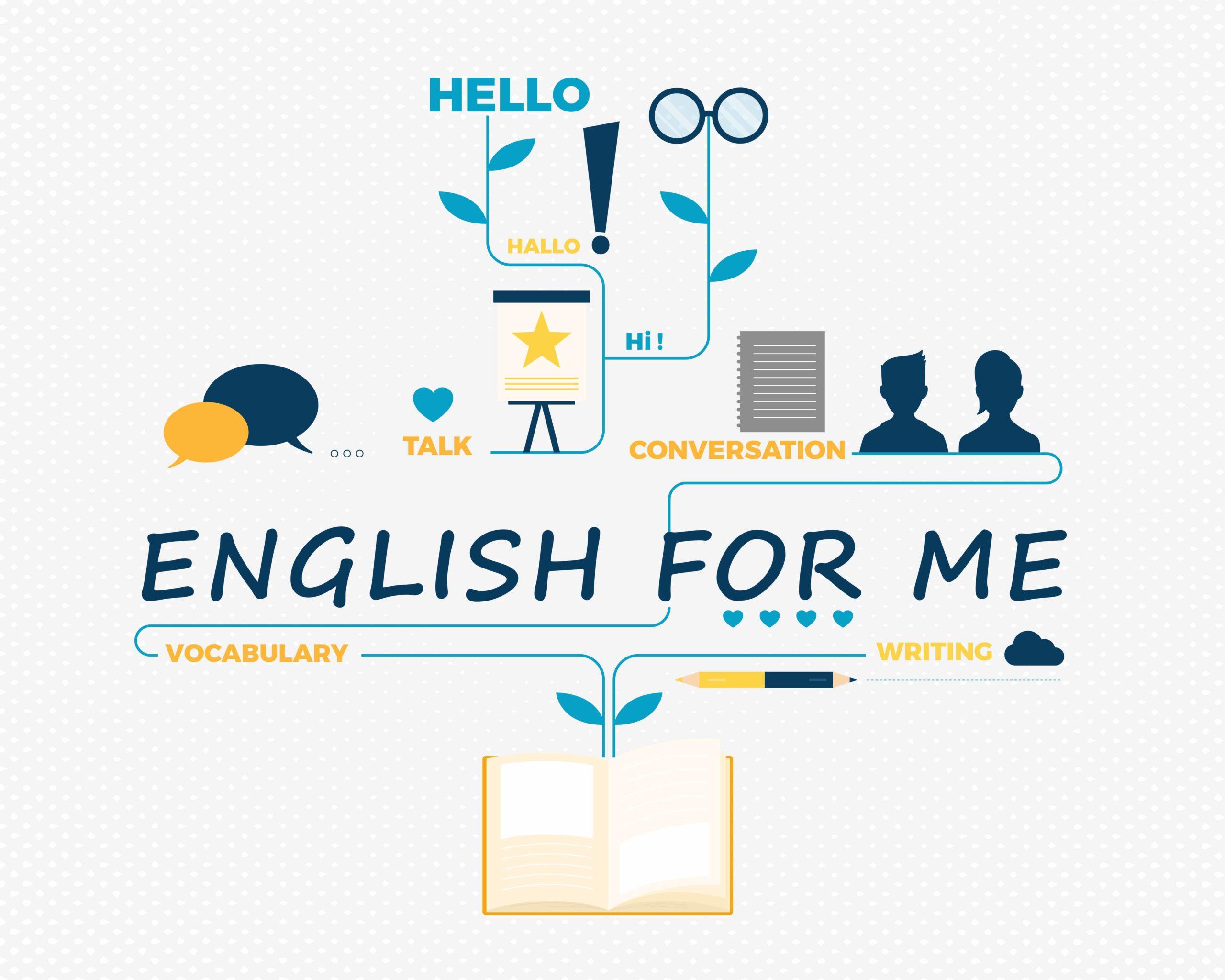 اللغة الإنجليزية-ص10-ف1