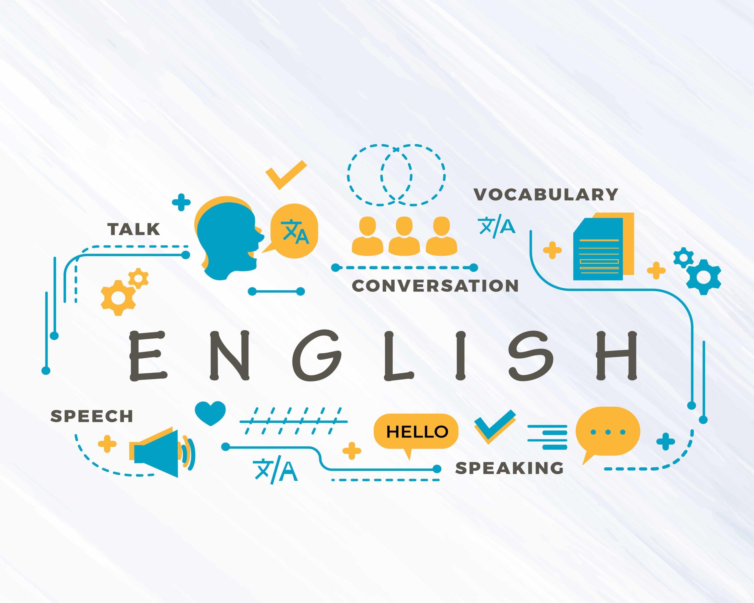 اللغة الإنجليزية-ص11-ف1